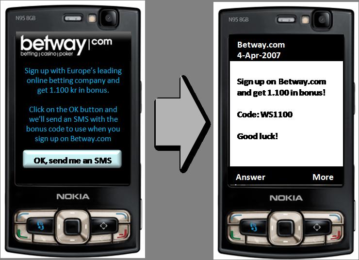 Kampanj för Widespace tillsammans med Betway