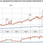 Google-Trends-seo-sem