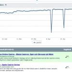 I förra veckan Kapitulerade Google till Spammarna som Hackat deras Index