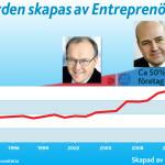 entreprenorskap-rheinfeld
